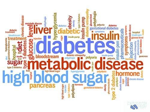 Diabetes Word Chart